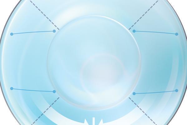 Optimised toric lens geometry